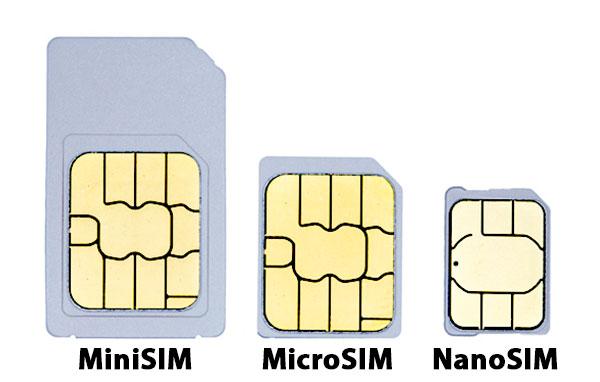 trasformare una scheda sim in micro e nano sim